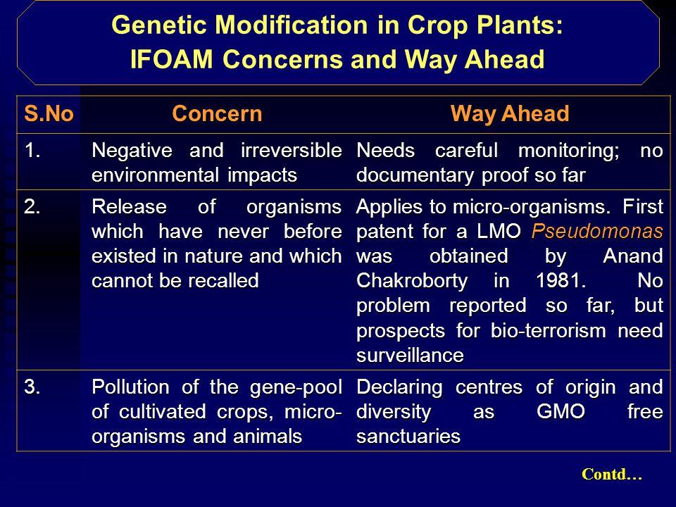 Genetic Modification in Crop Plants: IFOAM Concerns and Way Ahead S.NoConcern Way Ahead 1.