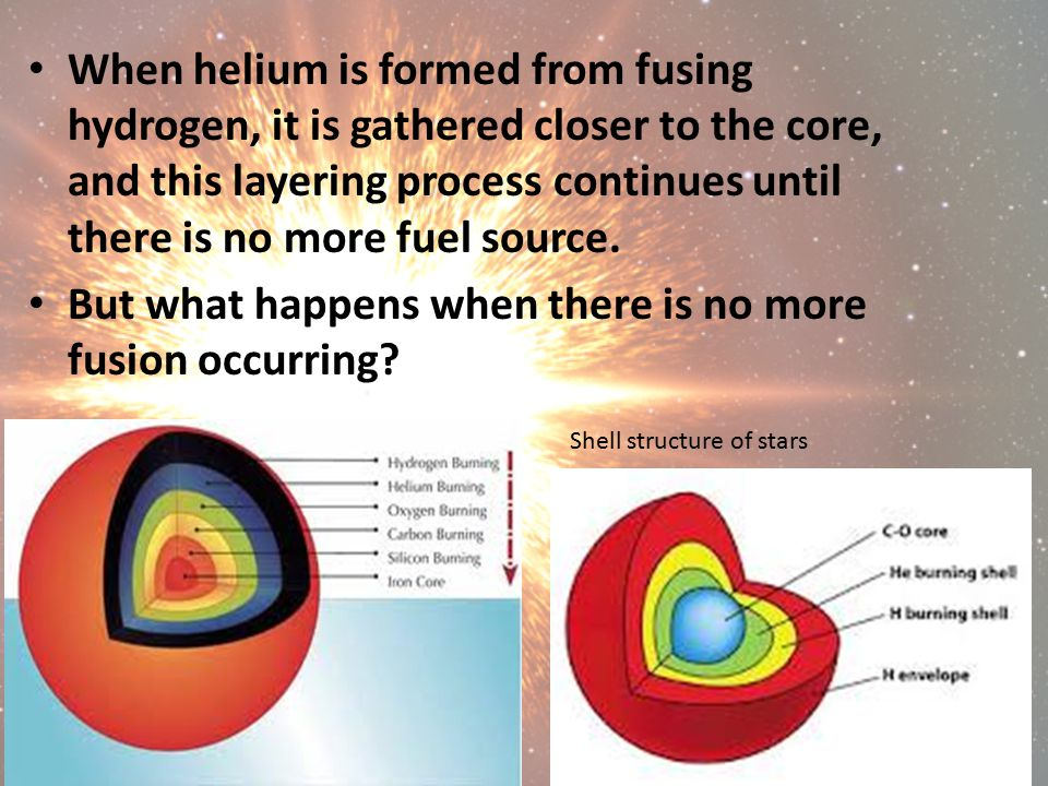 When helium is formed from fusing hydrogen, it is gathered closer to the core, and this layering process continues until there is no more fuel source.