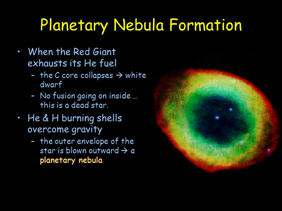 Planetary Nebula Formation When the Red Giant exhausts its He fuel –the C core collapses  white dwarf –No fusion going on inside … this is a dead star.