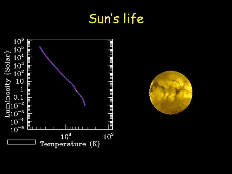 Sun's life Prasad18U6_StarLife