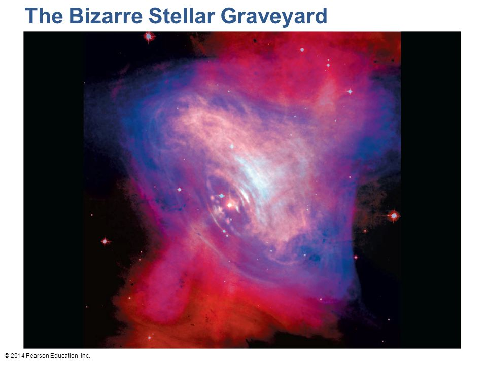 © 2014 Pearson Education, Inc. The Bizarre Stellar Graveyard