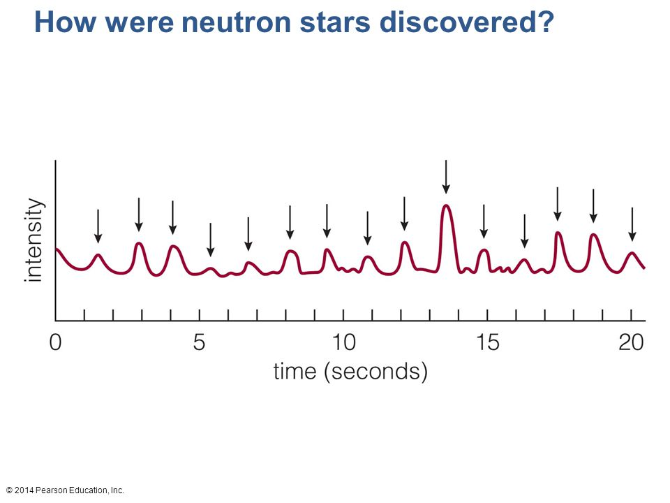 © 2014 Pearson Education, Inc. How were neutron stars discovered