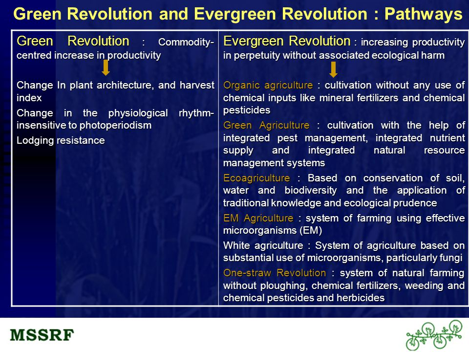 Green Revolution : Commodity- centred increase in productivity Change In plant architecture, and harvest index Change in the physiological rhythm- insensitive to photoperiodism Lodging resistance Evergreen Revolution : increasing productivity in perpetuity without associated ecological harm Organic agriculture : cultivation without any use of chemical inputs like mineral fertilizers and chemical pesticides Green Agriculture : cultivation with the help of integrated pest management, integrated nutrient supply and integrated natural resource management systems Ecoagriculture : Based on conservation of soil, water and biodiversity and the application of traditional knowledge and ecological prudence EM Agriculture : system of farming using effective microorganisms (EM) White agriculture : System of agriculture based on substantial use of microorganisms, particularly fungi One-straw Revolution : system of natural farming without ploughing, chemical fertilizers, weeding and chemical pesticides and herbicides Green Revolution and Evergreen Revolution : Pathways