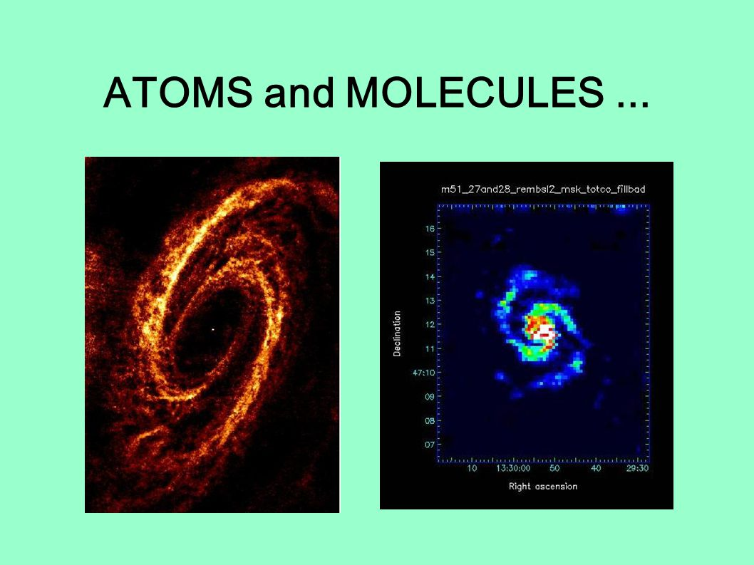 ATOMS and MOLECULES...