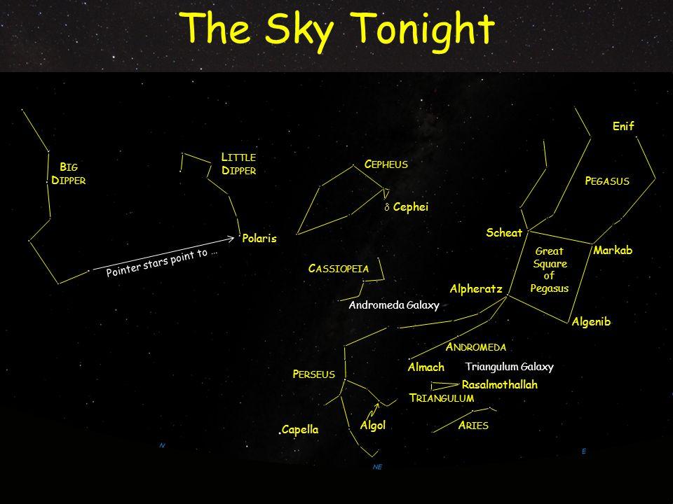 Polaris Pointer stars point to … Alpheratz Scheat Almach L ITTLE D IPPER B IG D IPPER C EPHEUS C ASSIOPEIA Algenib Markab Rasalmothallah Capella Algol  Cephei A NDROMEDA P EGASUS Enif The Sky Tonight Andromeda Galaxy Triangulum Galaxy T RIANGULUM A RIES Great Square of Pegasus P ERSEUS