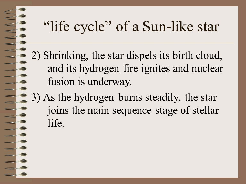 """""""life cycle"""" of a Sun-like star 2) Shrinking, the star dispels its birth cloud, and its hydrogen fire ignites and nuclear fusion is underway. 3) As th"""