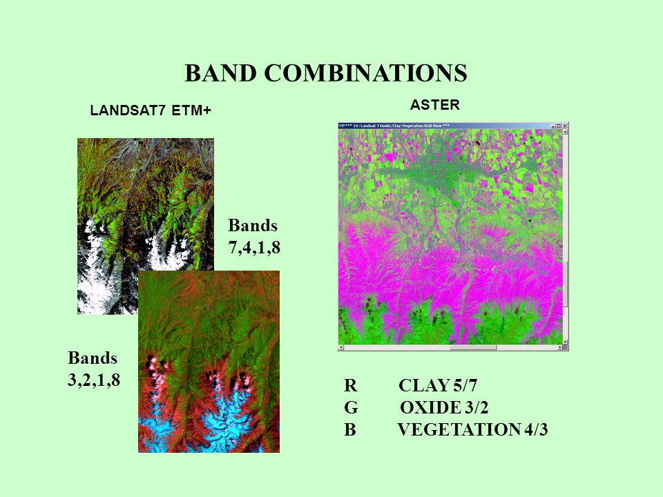R CLAY 5/7 G OXIDE 3/2 B VEGETATION 4/3 Bands 3,2,1,8 BAND COMBINATIONS LANDSAT7 ETM+ ASTER Bands 7,4,1,8