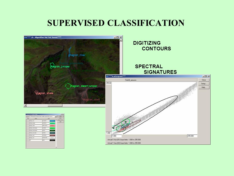 SUPERVISED CLASSIFICATION DIGITIZING CONTOURS SPECTRAL SIGNATURES