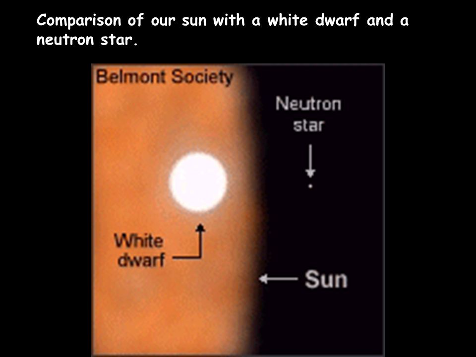 Comparison of our sun with a white dwarf and a neutron star.