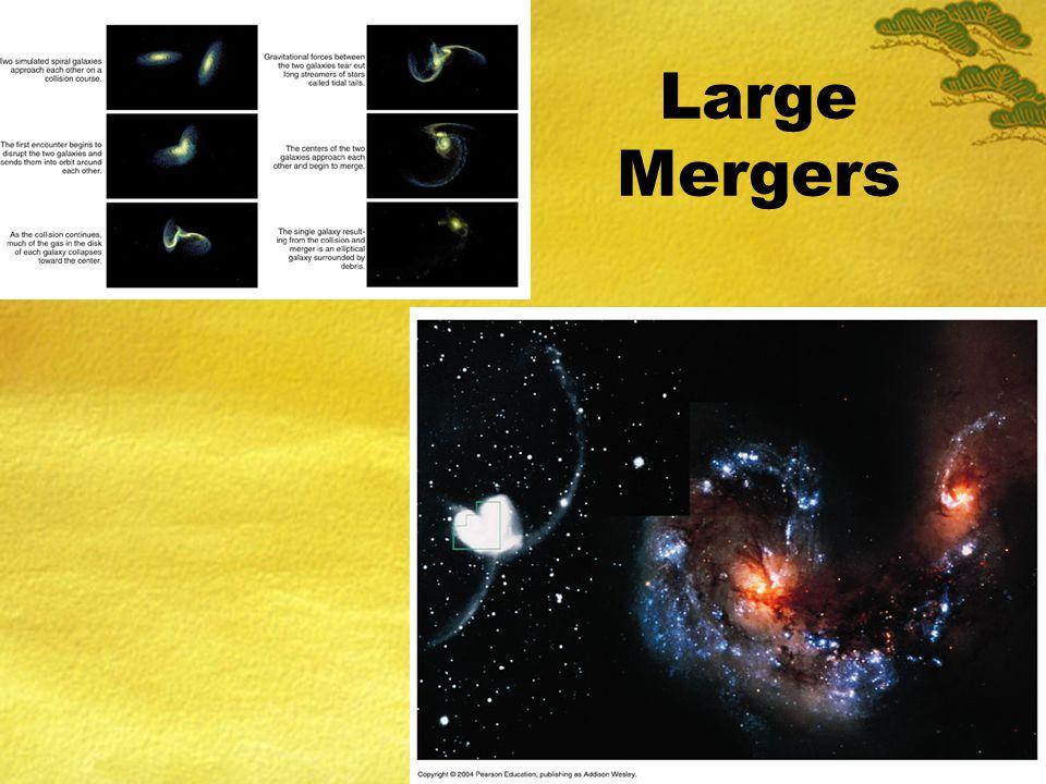 Large Mergers