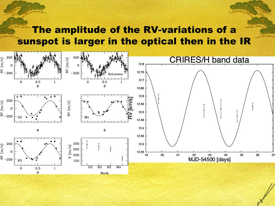 The amplitude of the RV-variations of a sunspot is larger in the optical then in the IR