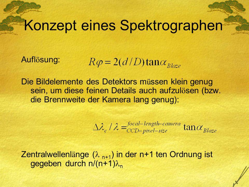 Konzept eines Spektrographen Aufl ö sung: Die Bildelemente des Detektors m ü ssen klein genug sein, um diese feinen Details auch aufzul ö sen (bzw.