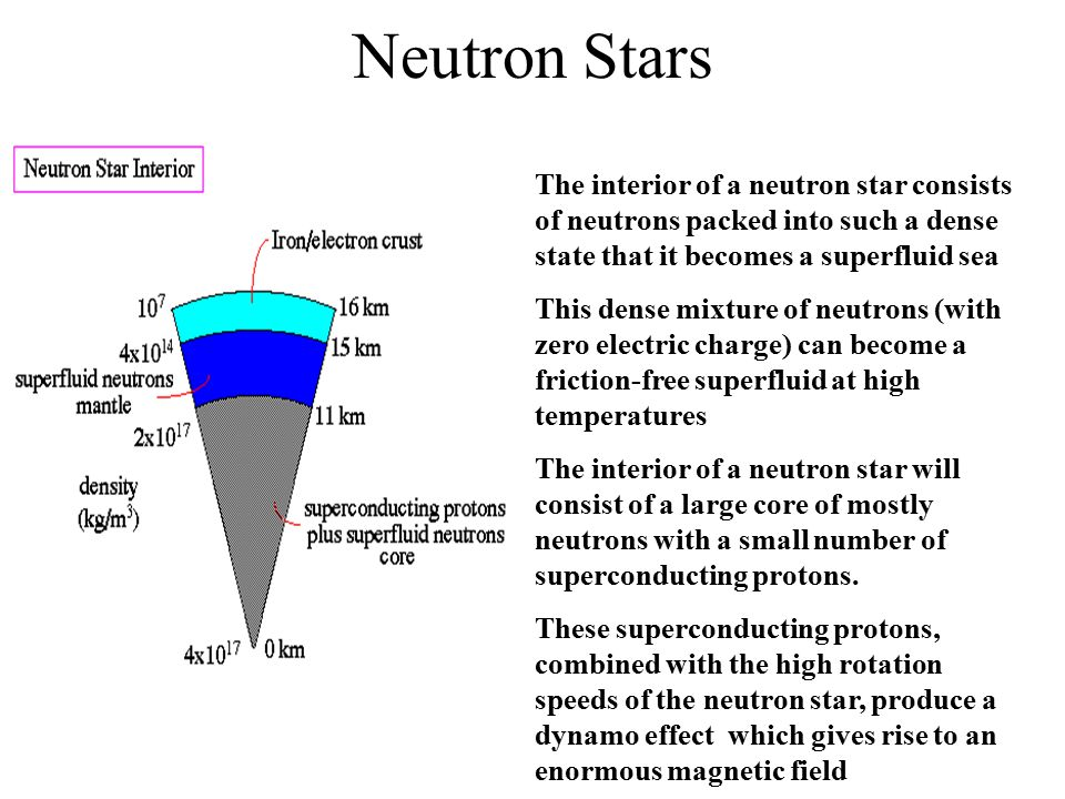 Neutron Stars A neutron star is a star that is composed solely of degenerate neutrons. The mass of a star is squeezed into a small enough volume that