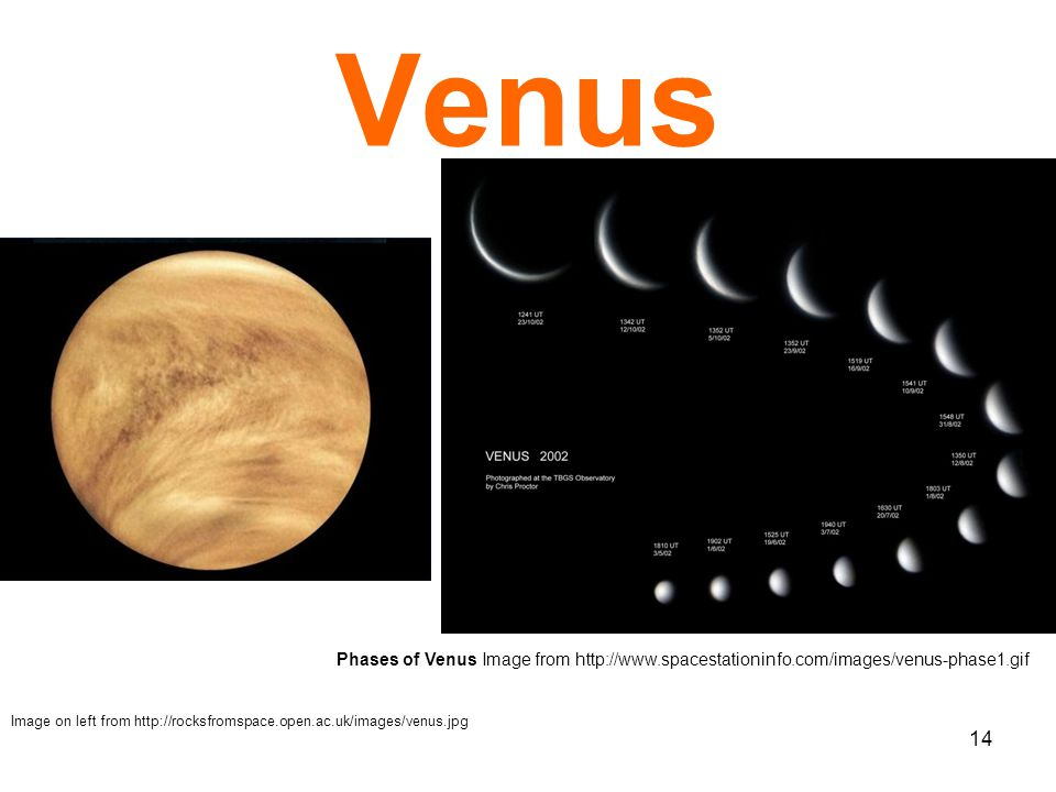 14 Venus Phases of Venus Image from http://www.spacestationinfo.com/images/venus-phase1.gif Image on left from http://rocksfromspace.open.ac.uk/images/venus.jpg