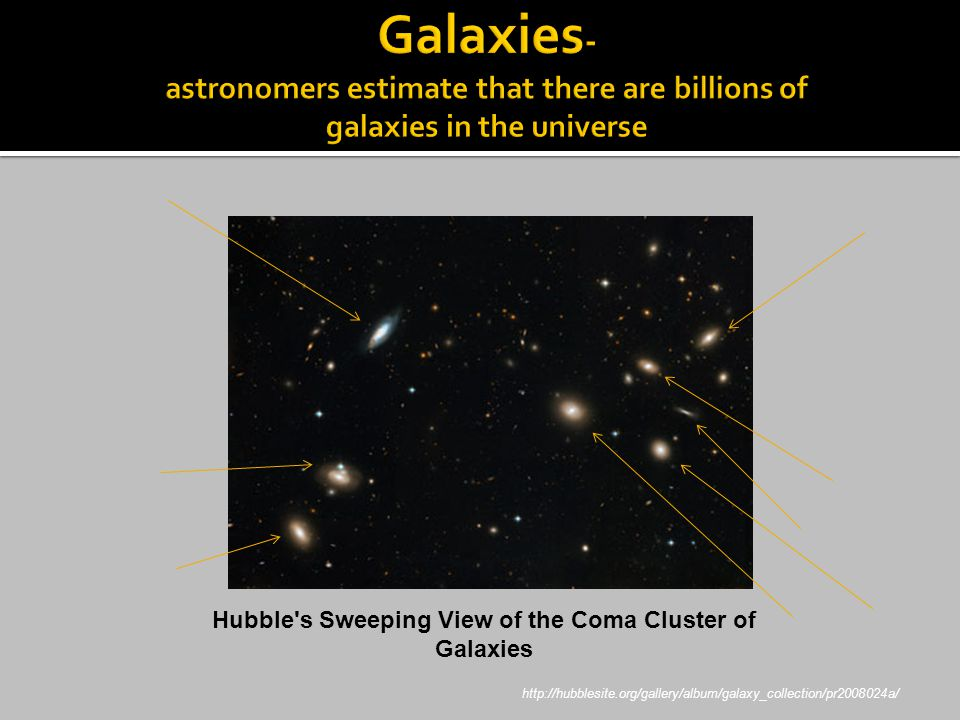 Hubble s Sweeping View of the Coma Cluster of Galaxies http://hubblesite.org/gallery/album/galaxy_collection/pr2008024a/