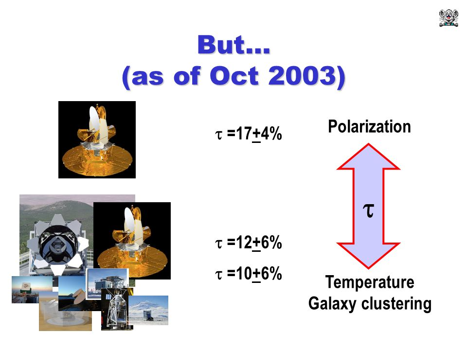 But… (as of Oct 2003)  =17+4%  =12+6%  =10+6%  Polarization Temperature Galaxy clustering