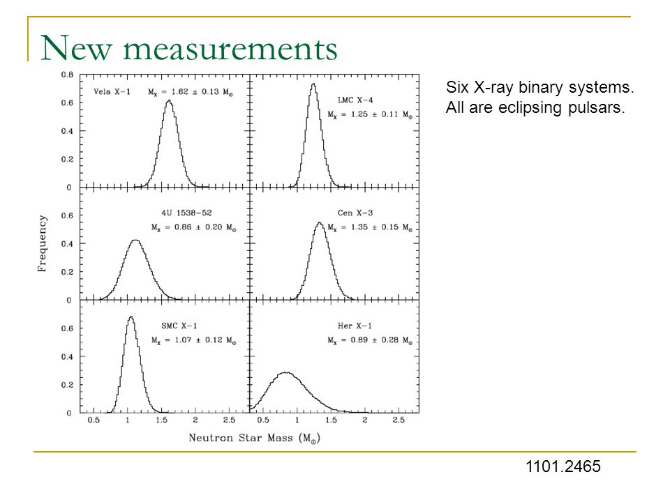 New measurements 1101.2465 Six X-ray binary systems. All are eclipsing pulsars.