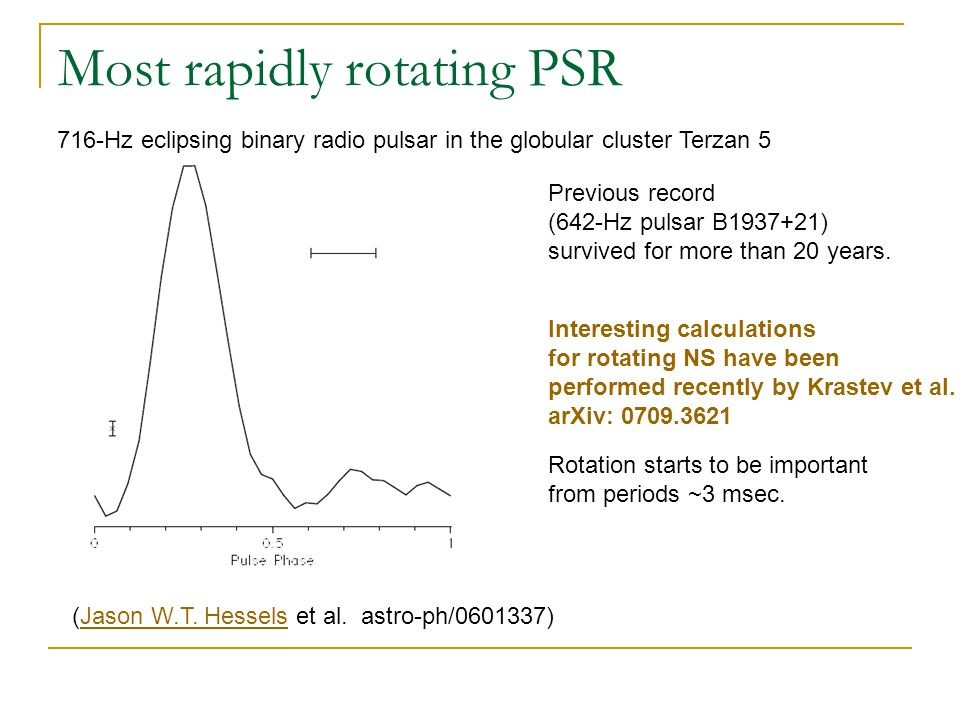 Most rapidly rotating PSR 716-Hz eclipsing binary radio pulsar in the globular cluster Terzan 5 (Jason W.T.