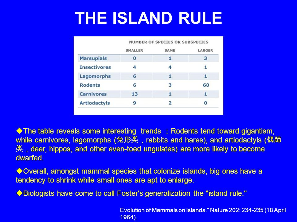 THE ISLAND RULE Evolution of Mammals on Islands.