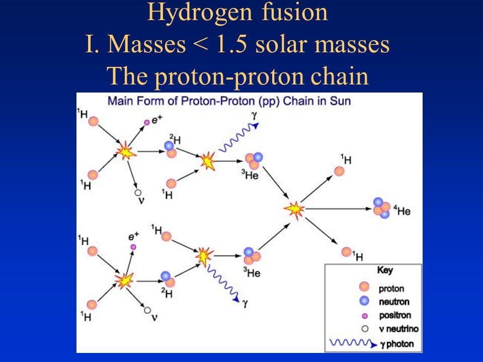 Hydrogen fusion I. Masses < 1.5 solar masses The proton-proton chain