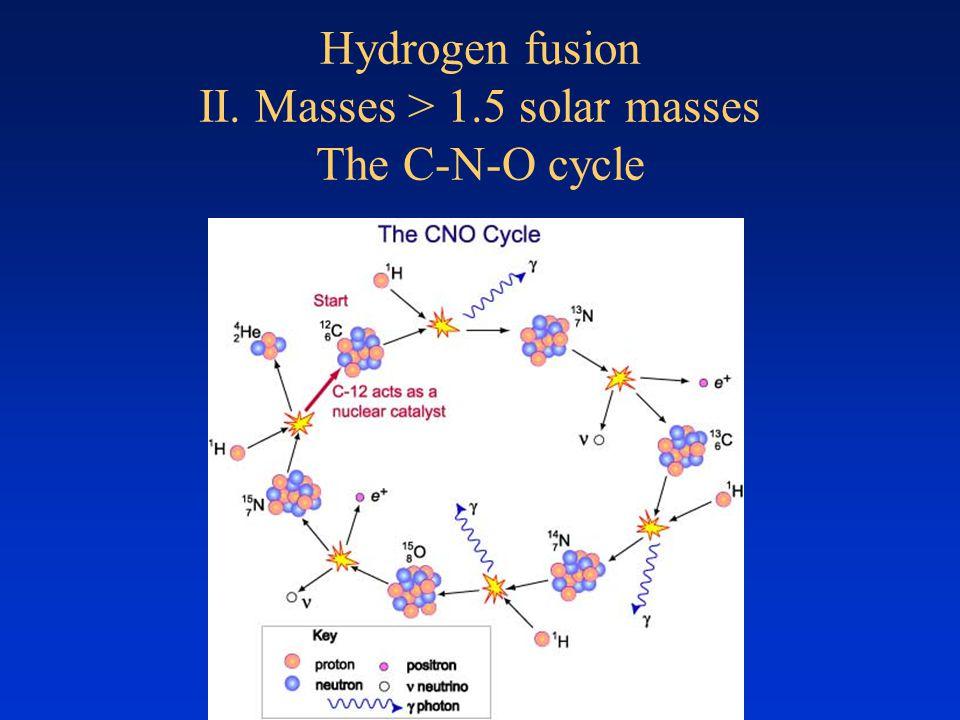 Hydrogen fusion II. Masses > 1.5 solar masses The C-N-O cycle