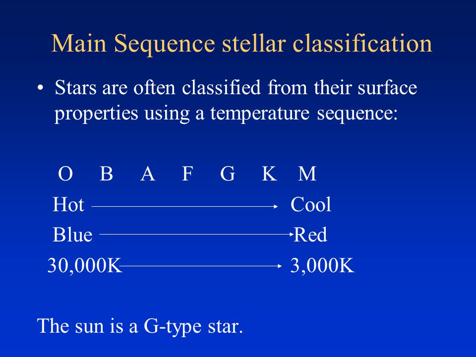 Main Sequence stellar classification Stars are often classified from their surface properties using a temperature sequence: O B A F G K M Hot Cool Blu