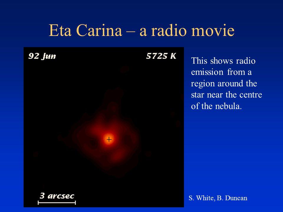 Eta Carina – a radio movie S. White, B.