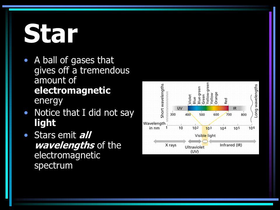 Word bank for paragraph Black holes Nebula 1 million 1 thousand Light years Parsec White dwarf Magnitude Red giant Black dwarf Fusion Fission Temperature Massive Neutron star Condense Closer Super nova