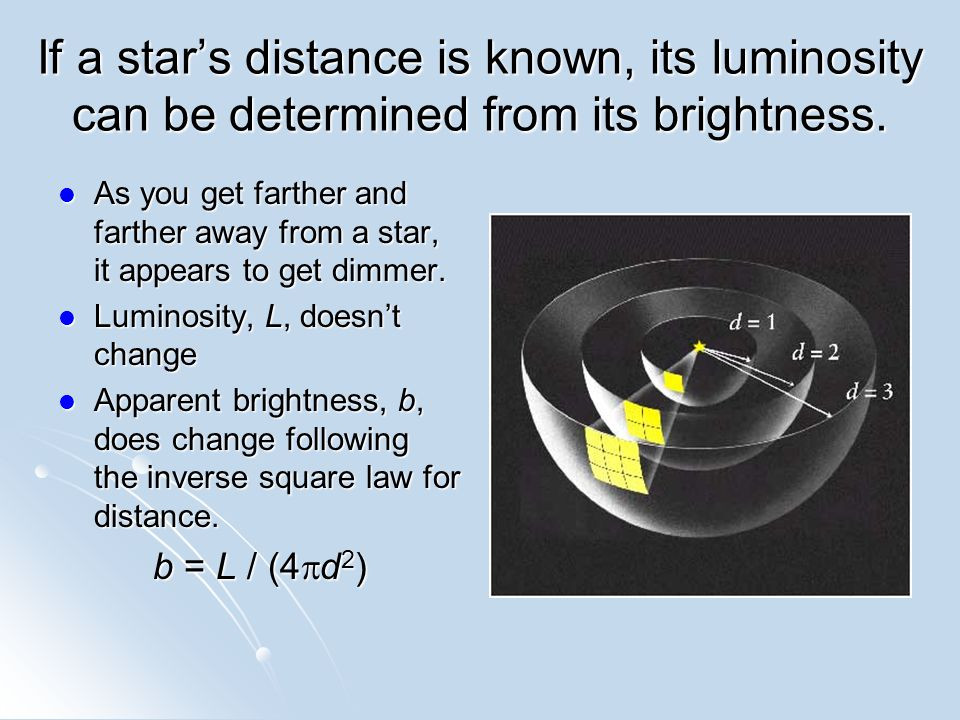 A star's luminosity can be determined from its apparent brightness if its distance is known: A star's luminosity can be determined from its apparent brightness if its distance is known: L = 4  d 2 b L  = 4  d  2 b  L/L  = (d/d  ) 2  (b/b  ) Where L  = the Sun's luminosity If a star's distance is known, its luminosity can be determined from its brightness.