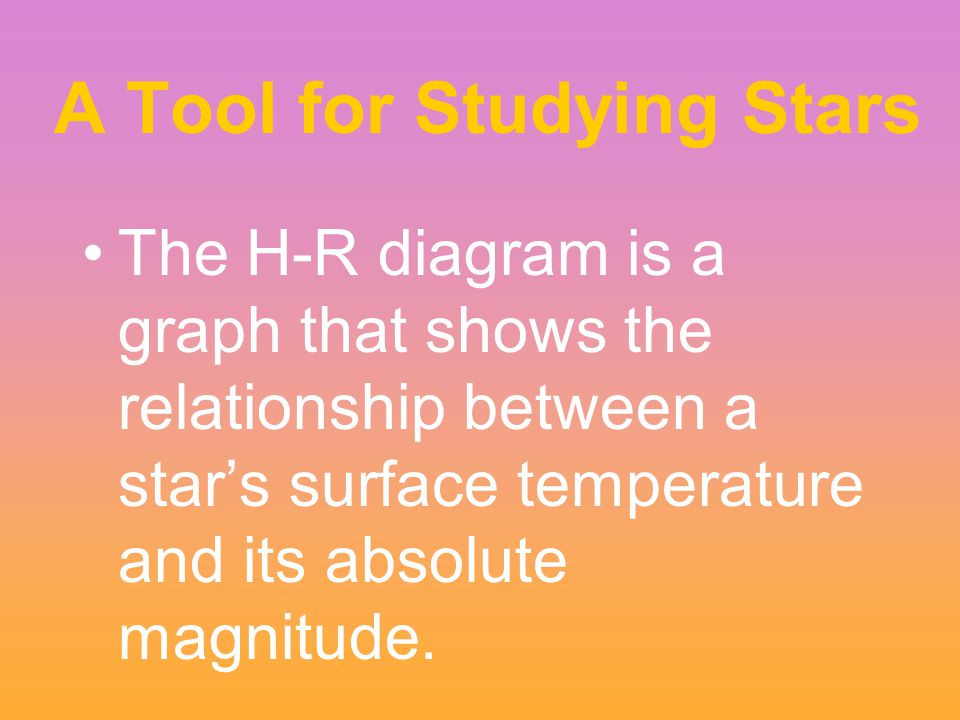 A Tool for Studying Stars The H-R diagram is a graph that shows the relationship between a star's surface temperature and its absolute magnitude.