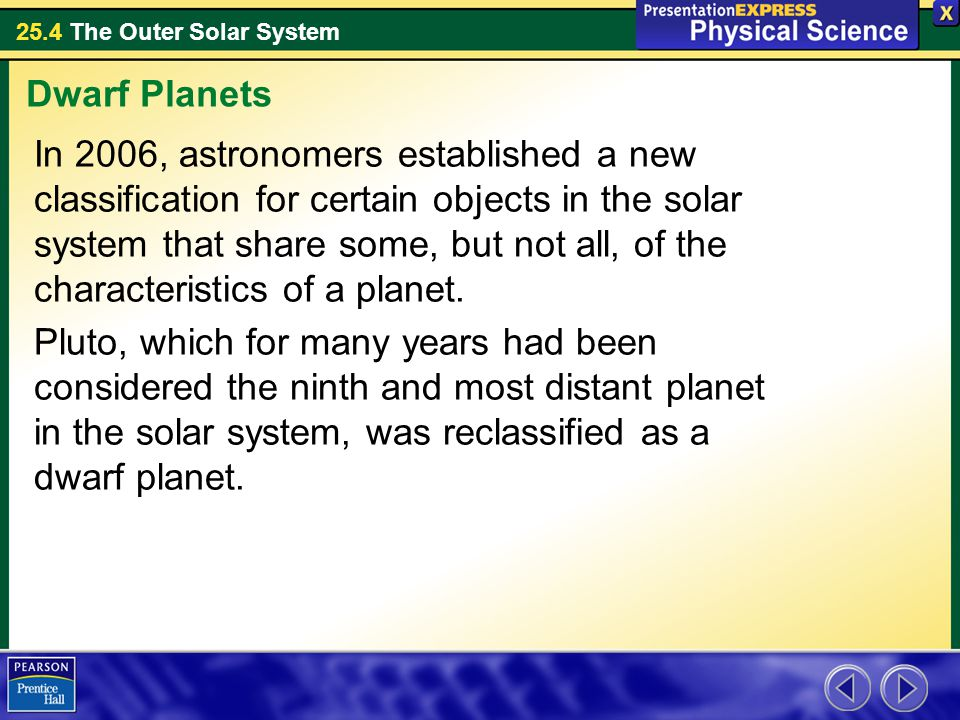 25.4 The Outer Solar System In 2006, astronomers established a new classification for certain objects in the solar system that share some, but not all