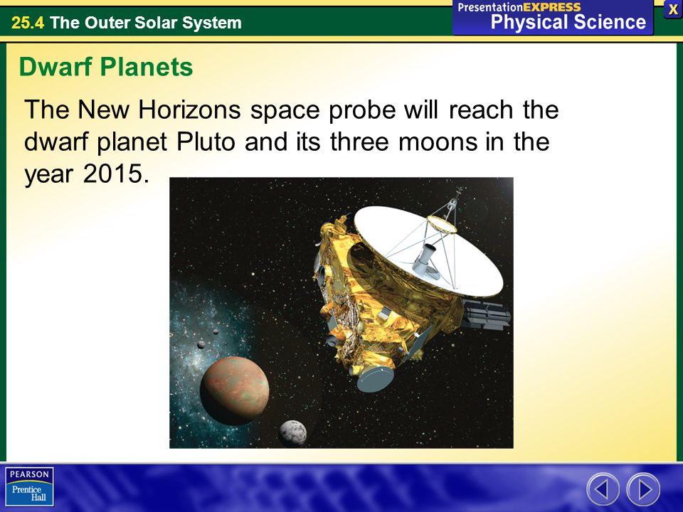 25.4 The Outer Solar System The New Horizons space probe will reach the dwarf planet Pluto and its three moons in the year 2015. Dwarf Planets