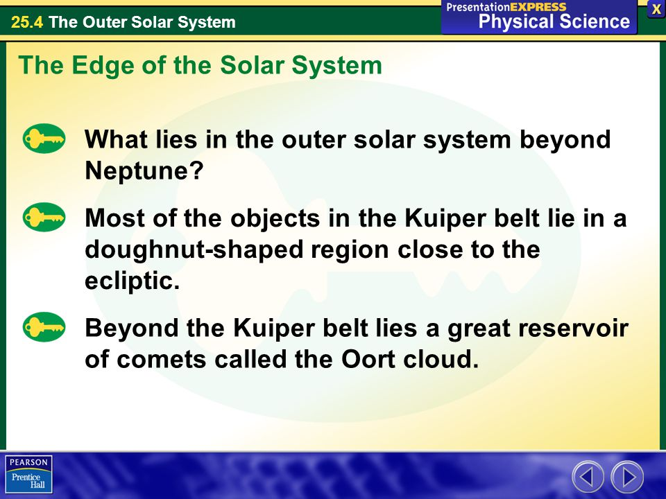 25.4 The Outer Solar System What lies in the outer solar system beyond Neptune? The Edge of the Solar System Most of the objects in the Kuiper belt li