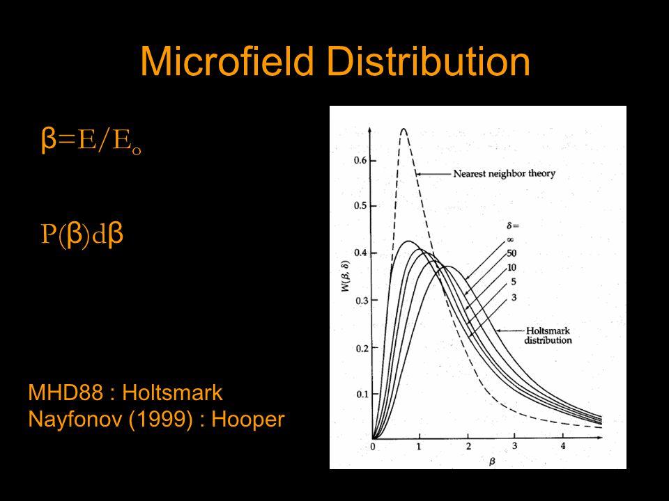 Microfield Distribution β =E/E o P( β )d β MHD88 : Holtsmark Nayfonov (1999) : Hooper