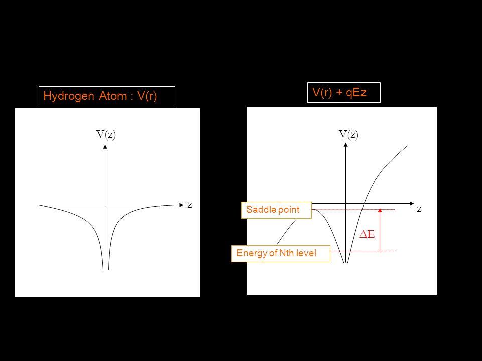 Hydrogen Atom : V(r) V(r) + qEz V(z) z z Saddle point ΔEΔE Energy of Nth level