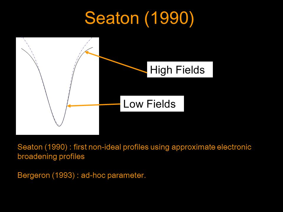 Seaton (1990) Low Fields High Fields Seaton (1990) : first non-ideal profiles using approximate electronic broadening profiles Bergeron (1993) : ad-hoc parameter.