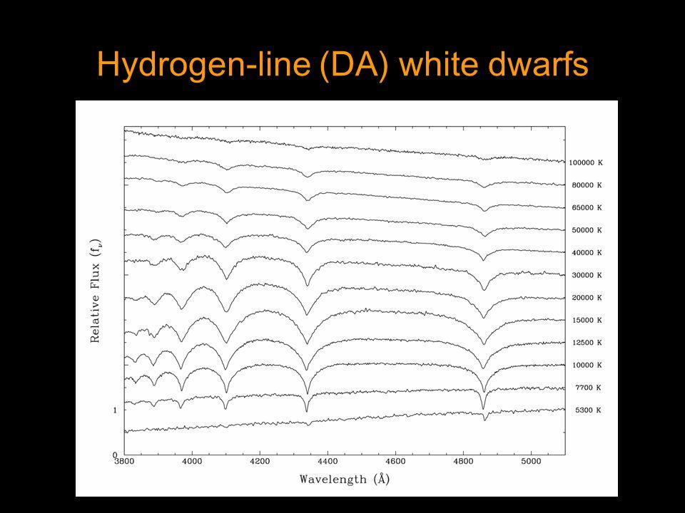 Hydrogen-line (DA) white dwarfs