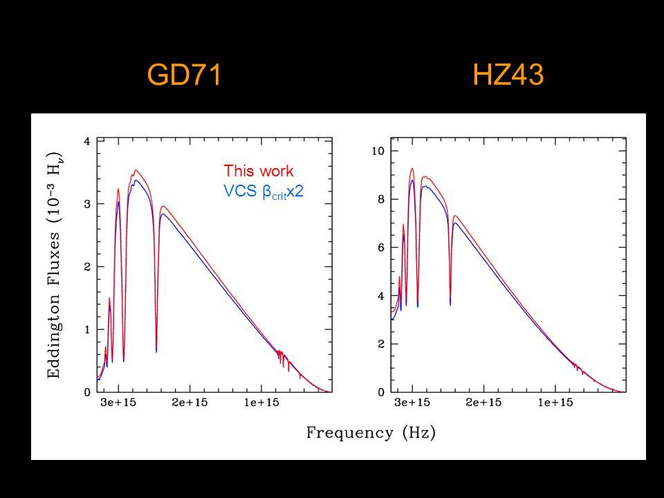 GD71 HZ43 This work VCS β crit x2