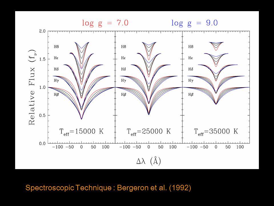 Spectroscopic Technique : Bergeron et al. (1992)