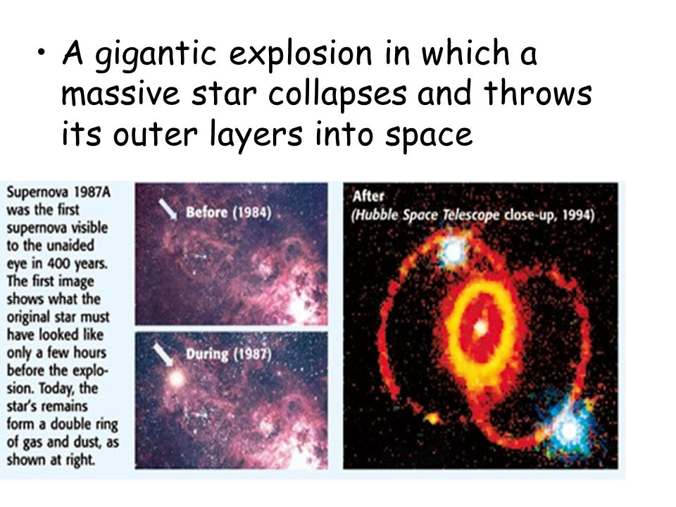 A gigantic explosion in which a massive star collapses and throws its outer layers into space