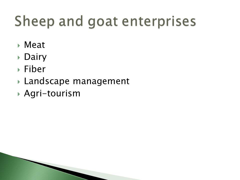  Meat  Dairy  Fiber  Landscape management  Agri-tourism