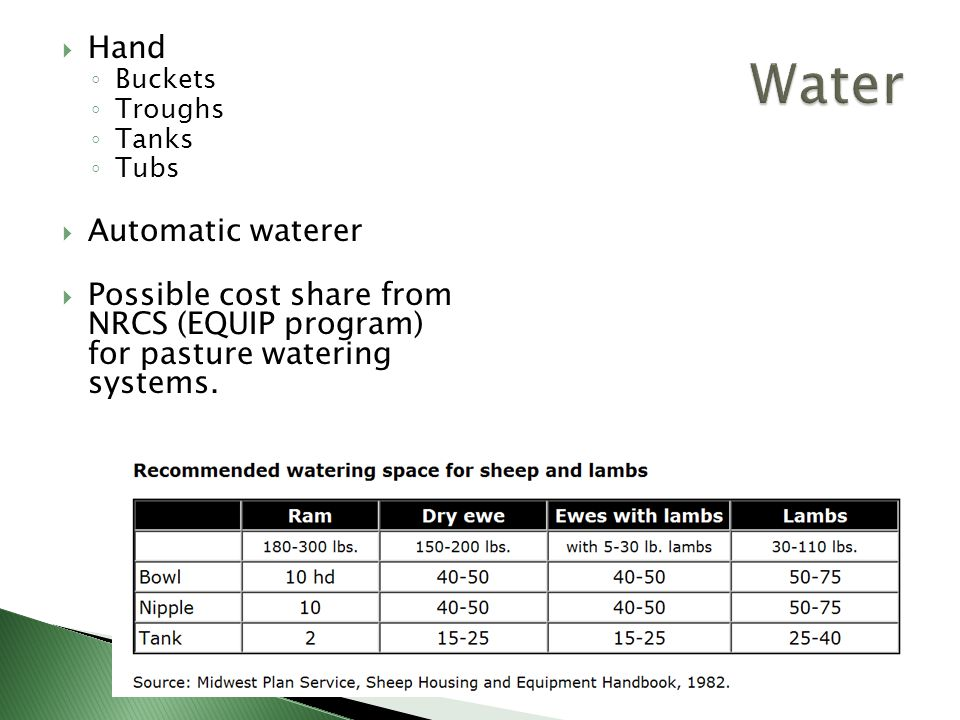  Hand ◦ Buckets ◦ Troughs ◦ Tanks ◦ Tubs  Automatic waterer  Possible cost share from NRCS (EQUIP program) for pasture watering systems.