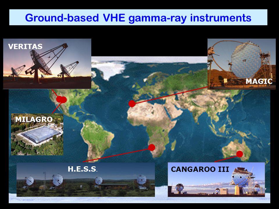 4 Ground-based VHE gamma-ray instruments H.E.S.S. CANGAROO III MAGIC VERITAS MILAGRO