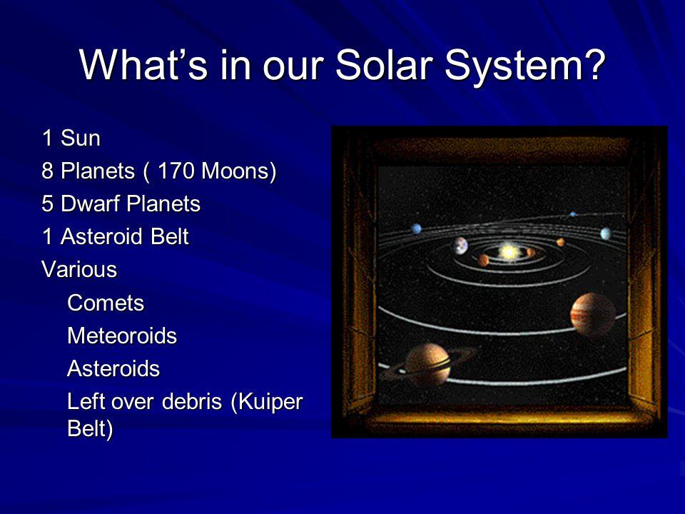 Saturn's satellites Saturn has 54 named moons.