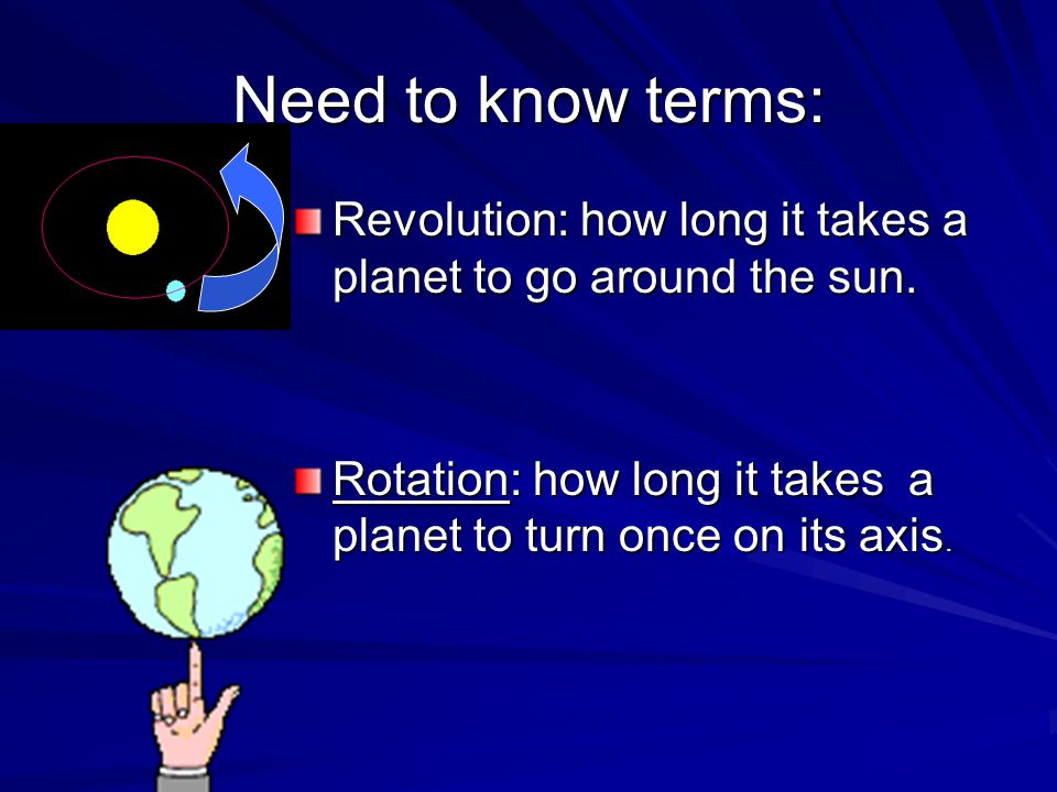 Light Year Light Year: the distance light travels in one year or 6 trillion miles Trivia: The Sun is so far away that light from the sun takes 8 minutes to reach the Earth, at LIGHT SPEED.