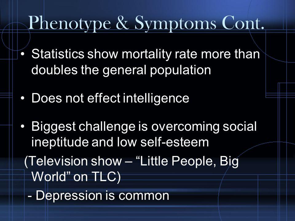 Phenotype & Symptoms Cont.