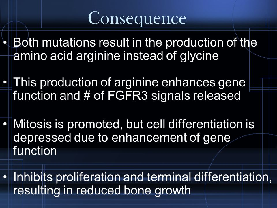 Consequence Both mutations result in the production of the amino acid arginine instead of glycine This production of arginine enhances gene function and # of FGFR3 signals released Mitosis is promoted, but cell differentiation is depressed due to enhancement of gene function Inhibits proliferation and terminal differentiation, resulting in reduced bone growth