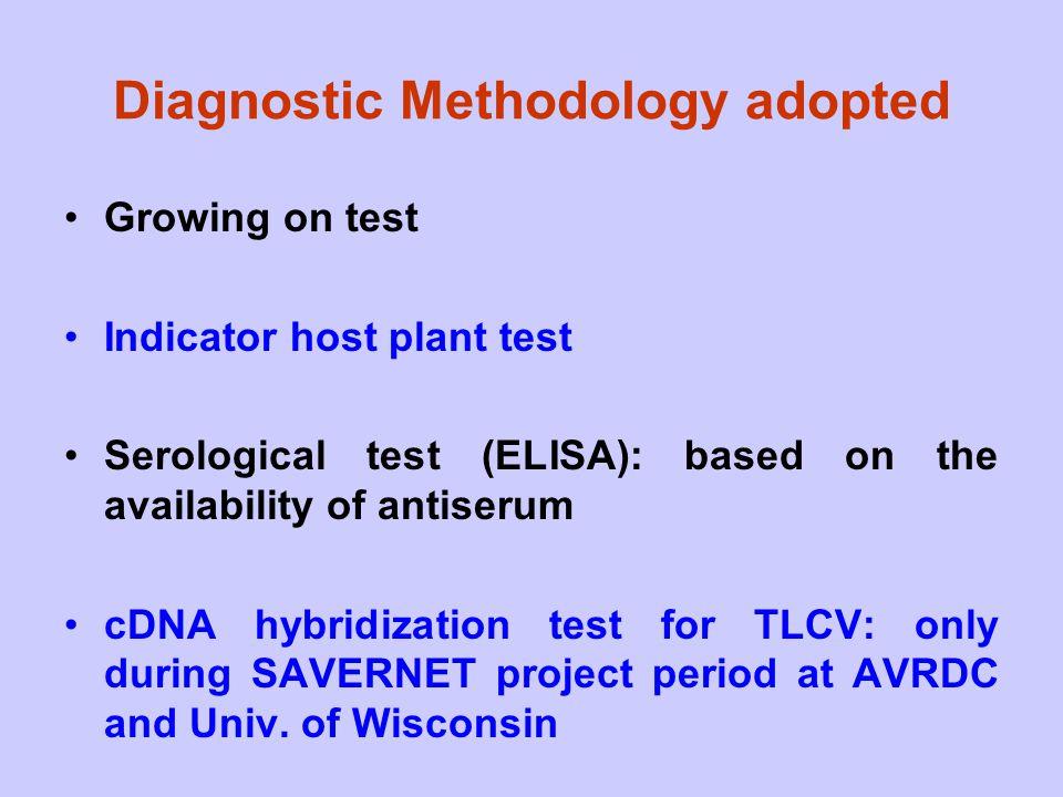 Diagnostic Methodology adopted Growing on test Indicator host plant test Serological test (ELISA): based on the availability of antiserum cDNA hybridi