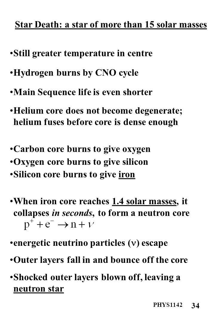 PHYS1142 34 Star Death: a star of more than 15 solar masses Still greater temperature in centre Hydrogen burns by CNO cycle Main Sequence life is even shorter Helium core does not become degenerate; helium fuses before core is dense enough Carbon core burns to give oxygen Oxygen core burns to give silicon Silicon core burns to give iron When iron core reaches 1.4 solar masses, it collapses in seconds, to form a neutron core energetic neutrino particles ( ) escape Outer layers fall in and bounce off the core Shocked outer layers blown off, leaving a neutron star