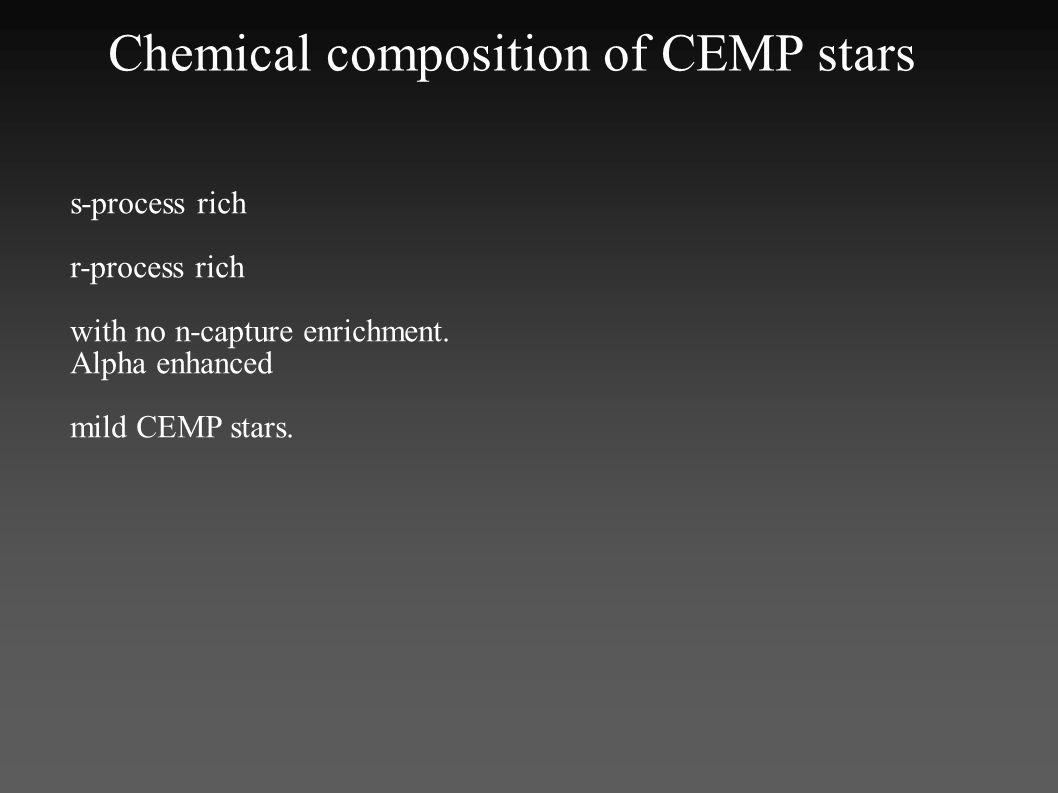 Chemical composition of CEMP stars s-process rich r-process rich with no n-capture enrichment. Alpha enhanced mild CEMP stars.